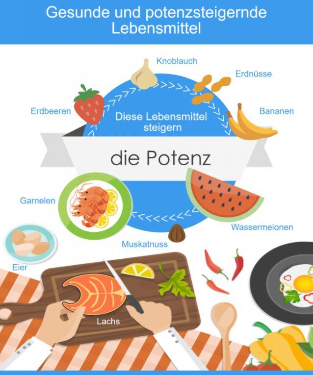Potenzmittel Nahrungsmittel Essen Erektion